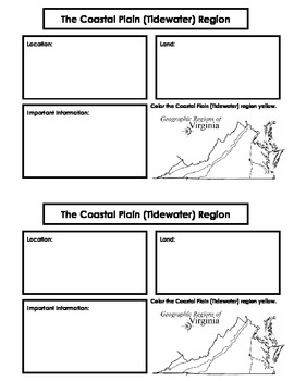 Regions of Virginia Notes (Virginia Studies VS. 2b)