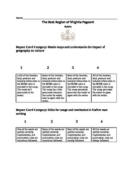 Regions of Virginia Pageant-Summative Review
