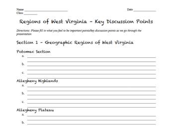 Regions of West Virginia