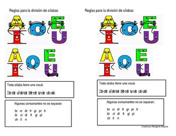 Reglas división de sílabas