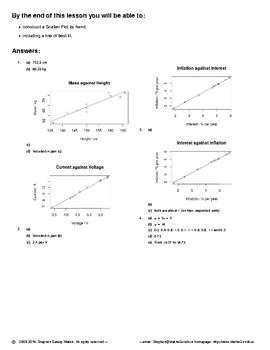 Regression – Scatter Plot