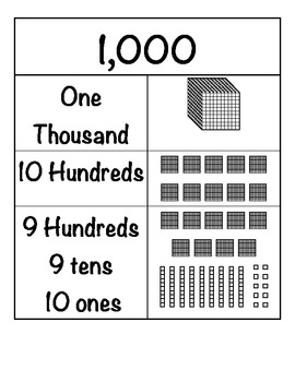 Regrouping Hundreds and Thousands Charts