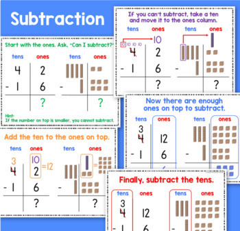 How to Regroup Step-by-Step Posters for Addition and Subtraction with Regrouping