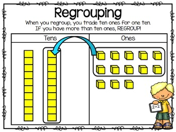 Regrouping Mats! Tens and Ones