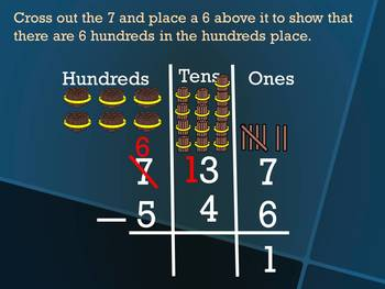 Regrouping in Subtraction to the Hundreds Place
