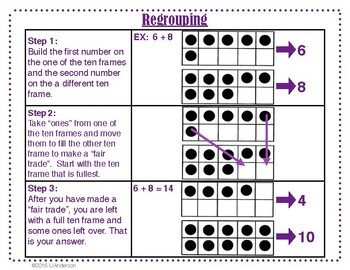 Regrouping with Ten Frames Poster