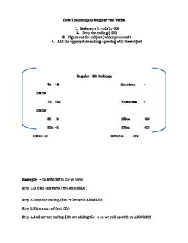 Regular ER Conjugation Packet - Present tense