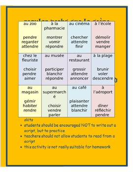 Regular ER IR RE Verb Skit Prompts FRENCH