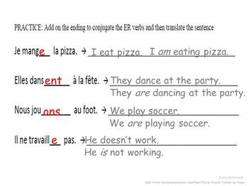 Regular ER Verbs French Quick Lesson