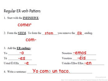 Regular ER Verbs Spanish Quick Lesson
