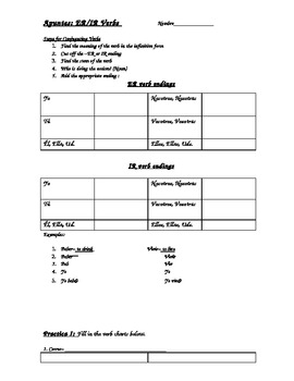 Regular ER and IR verbs notes sheet