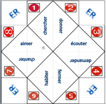 Regular French verbs cootie catchers for conjugation practice - Fortune tellers
