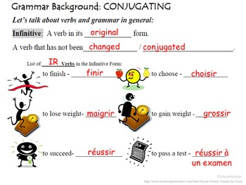 Regular IR Verbs French Quick Lesson