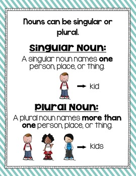 Regular Plural Nouns Task Cards and Activity Bundle
