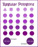 Regular Polygons up to 1000 sides