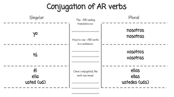 Regular Present Tense AR Verb Bundle