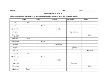 Regular Present Tense Verb Chart (AR, ER, and IR verbs) INCLUDES MODIFIED