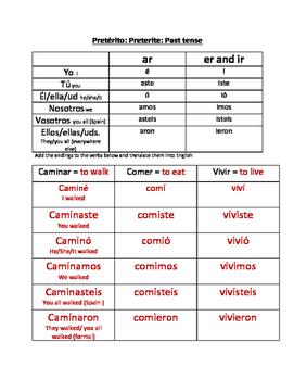 Regular Preterite Verb Guide