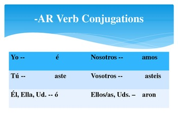 Regular Preterite tense of AR/ER/IR verbs