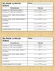 Regular VS Literal Equations:  A Comparison Activity