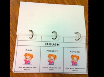 Regular Verb Cards