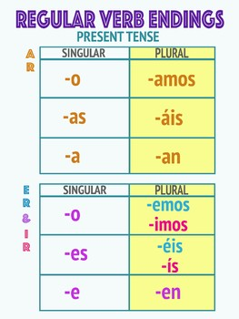 Regular Verb Endings