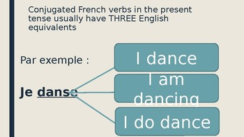 Regular Verbs in French
