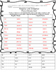 Regular and Irregular Plural Nouns Study Guide and Quiz
