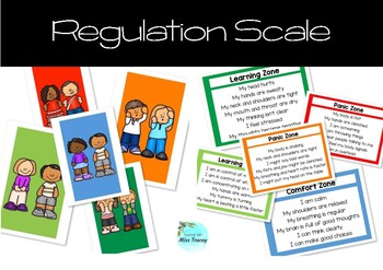 Regulation Scale / Learning Zones
