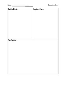 Regulatory Economics Writing Assignment & Graphic Organizer