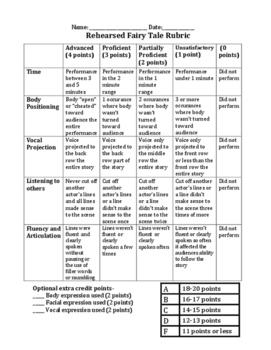 Rehearsed Fairy Tale Rubric