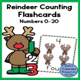 Reindeer Counting Flashcards 0-20
