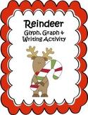Reindeer Glyph, Graph & Writing