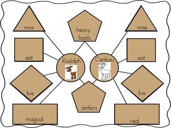 Reindeer Magic! A Literacy and Math Unit