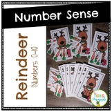 Reindeer Number Sense Match