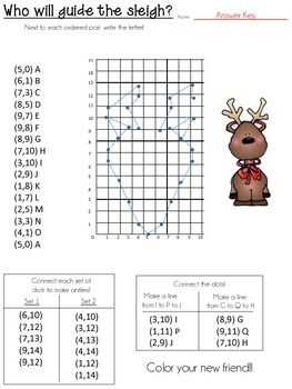 Reindeer Ordered Pair-Christmas Math Activity