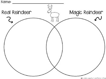 original 2908658 1 reindeer venn diagram by yeehaw teaching in texas tpt