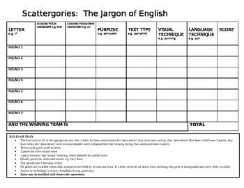 Reinforcing Metalanguage and English Jargon through Game Play