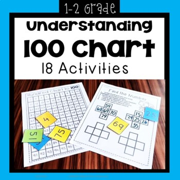 Relate Counting to Addition and Subtraction 1.OA.5