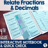 Relate Decimals and Fractions Interactive Notebook & Quick Check TEKS 4.2G