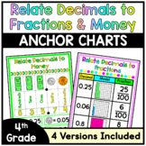 Relate Decimals to Fractions and Money Anchor Chars and Desk Reference Charts