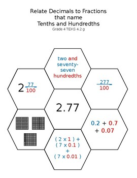Relate Decimals to Fractions that name Tenths and Hundredths