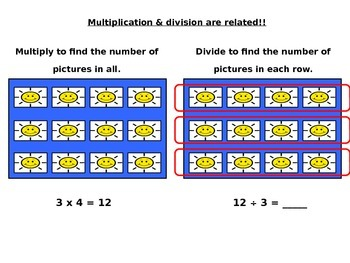 Relate Multiplication and Division