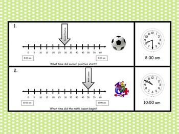 Relate Telling Time on a Clock to Using a Number Line