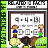 Early Finishers Activities | Related 10 Fact