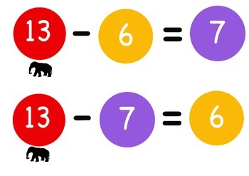 Related Addition and Subtraction Facts Display