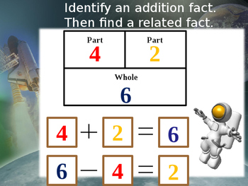 Related Addition and Subtraction Powerpoint