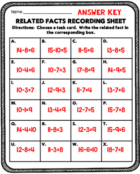Related Facts Addition and Subtraction