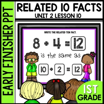 Related Facts EARLY FINISHER POWERPOINT