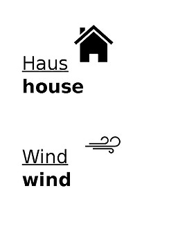 Related German & English Words - nouns